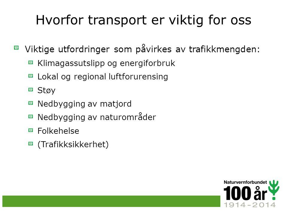 Hvorfor transport er viktig for oss Viktige utfordringer som påvirkes av trafikkmengden: Klimagassutslipp og energiforbruk Lokal og regional luftforurensing Støy Nedbygging av matjord Nedbygging av naturområder Folkehelse (Trafikksikkerhet)