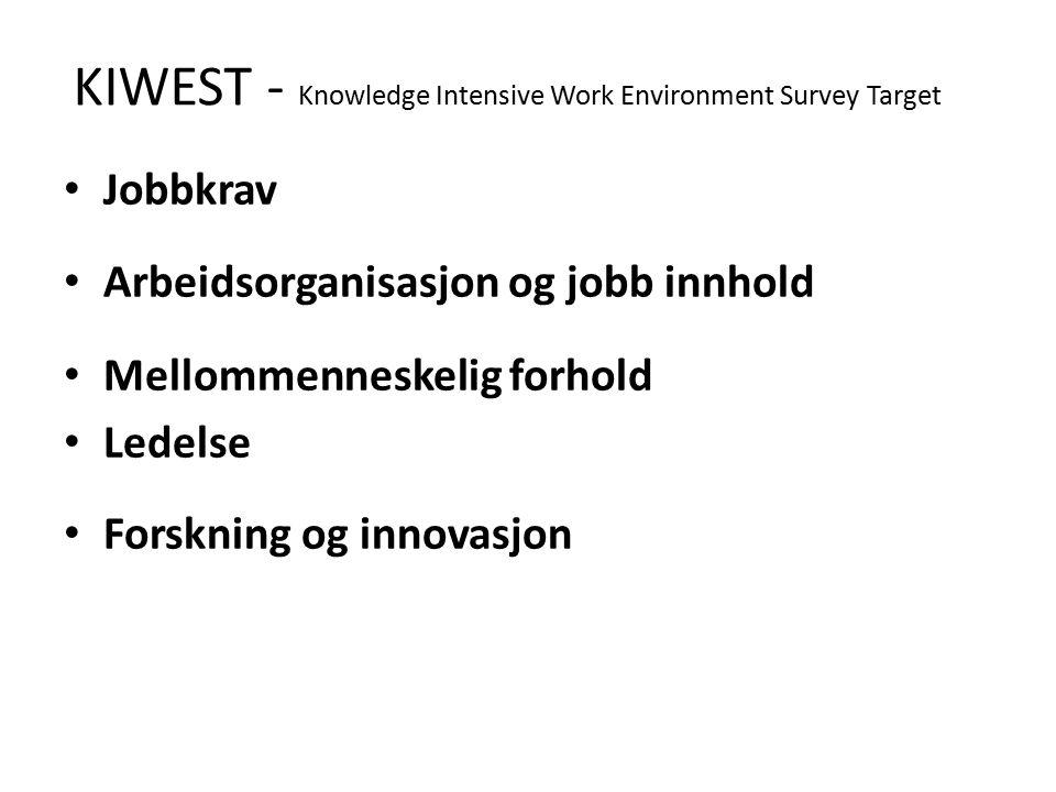 KIWEST - Knowledge Intensive Work Environment Survey Target Jobbkrav Arbeidsorganisasjon og jobb innhold Mellommenneskelig forhold Ledelse Forskning o