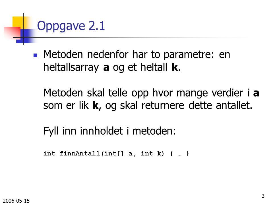 2006-05-15 14 Oppgave 2.4 (A) Gjør ferdig følgende: void leggInnSted () { // Les navn, nettadresse og beskrivelse fra terminal, // opprett nytt Nettsted-objekt og legg det inn I // HashMap-en nettsteder med adressen som nøkkel.