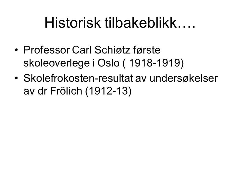 Resultat etter Frølichs undersøkelse:Skolefrokost Skolen ble en ny og viktig arena for forebyggende helsearbeid.