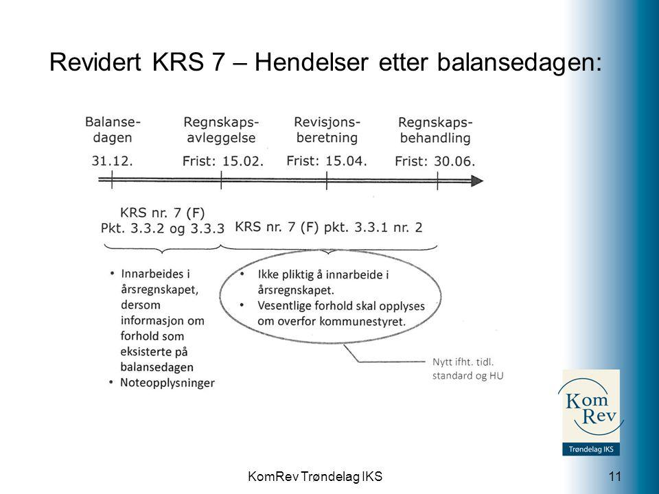 KomRev Trøndelag IKS Revidert KRS 7 – Hendelser etter balansedagen: 11