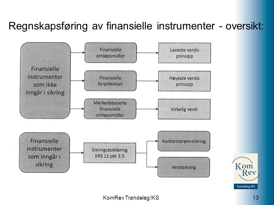 KomRev Trøndelag IKS Regnskapsføring av finansielle instrumenter - oversikt: 13