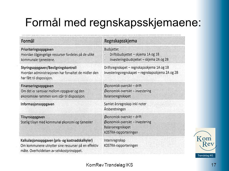 KomRev Trøndelag IKS Formål med regnskapsskjemaene: 17