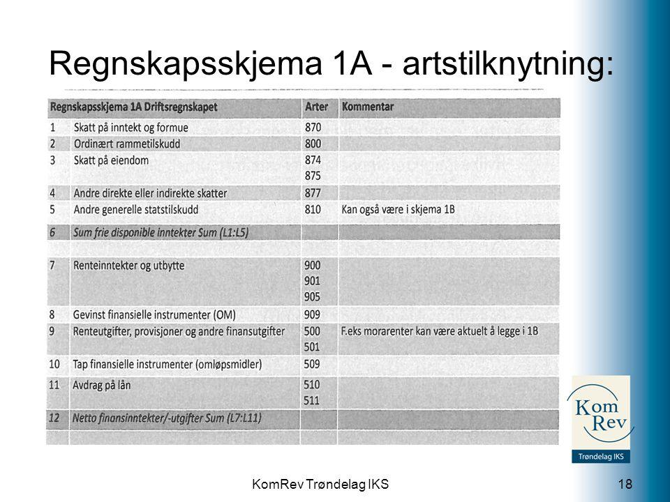 KomRev Trøndelag IKS Regnskapsskjema 1A - artstilknytning: 18