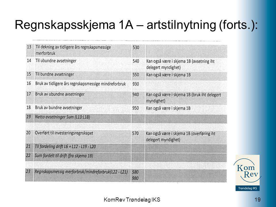 KomRev Trøndelag IKS Regnskapsskjema 1A – artstilnytning (forts.): 19