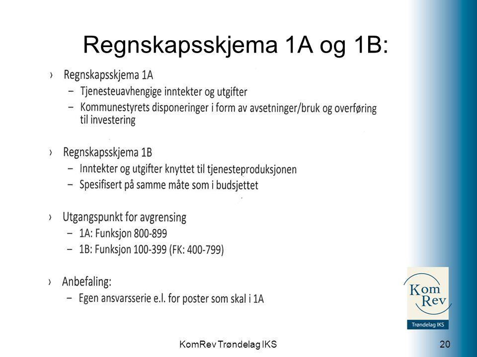 KomRev Trøndelag IKS Regnskapsskjema 1A og 1B: 20