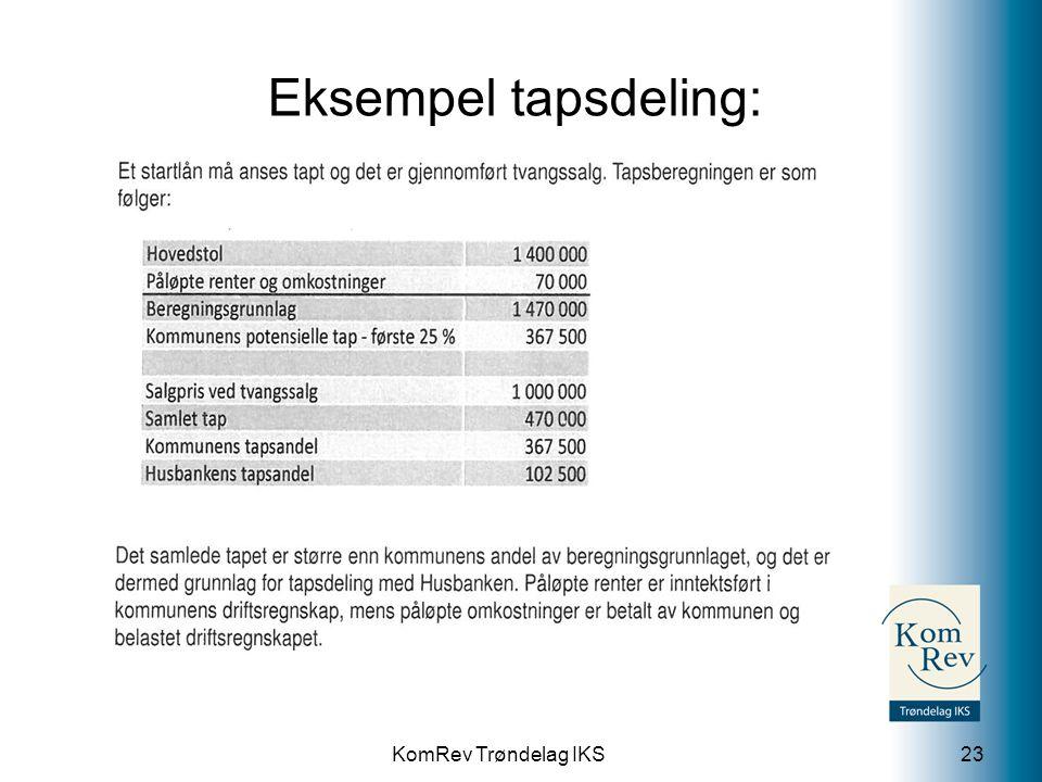 KomRev Trøndelag IKS Eksempel tapsdeling: 23