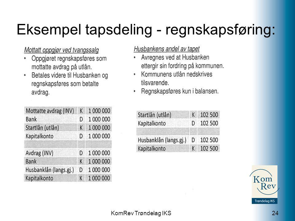 KomRev Trøndelag IKS Eksempel tapsdeling - regnskapsføring: 24