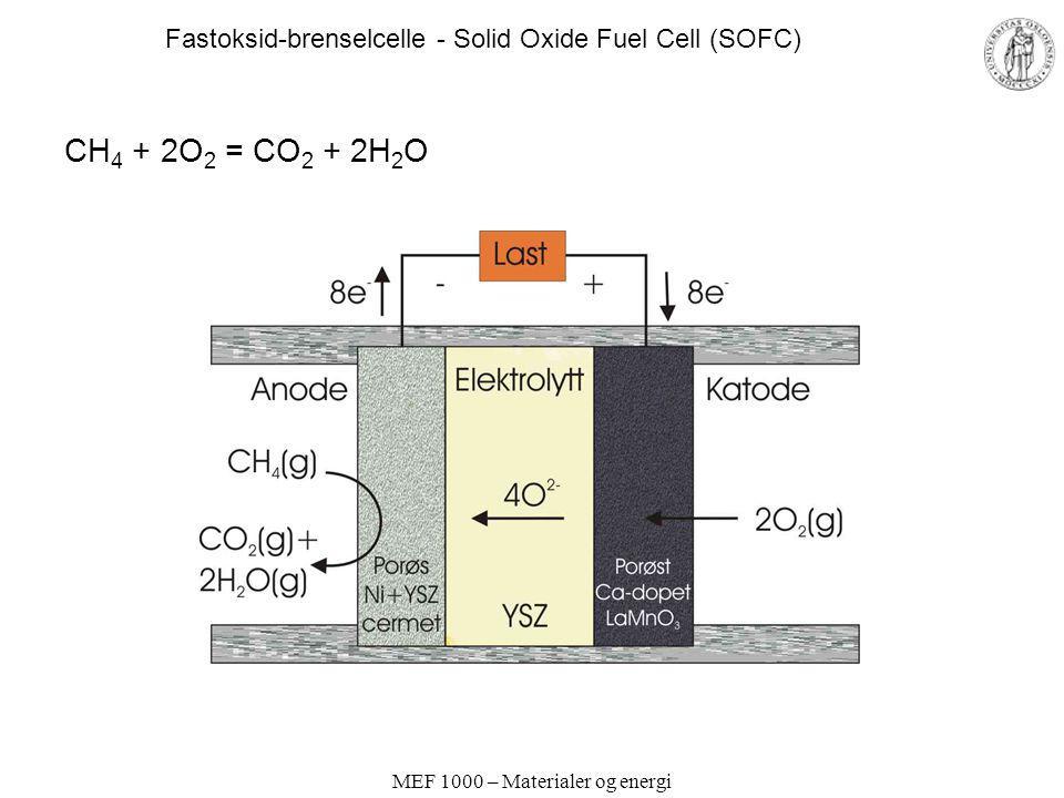 MEF 1000 – Materialer og energi Fastoksid-brenselcelle - Solid Oxide Fuel Cell (SOFC) CH 4 + 2O 2 = CO 2 + 2H 2 O