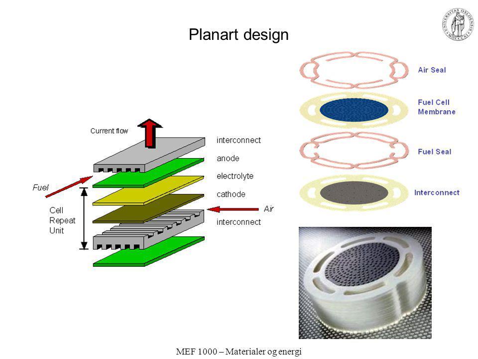 MEF 1000 – Materialer og energi Planart design