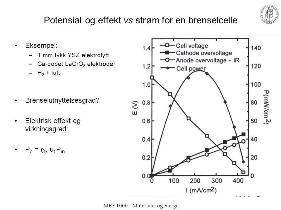 MEF 1000 – Materialer og energi Potensial og effekt vs strøm for en brenselcelle Eksempel: –1 mm tykk YSZ elektrolytt –Ca-dopet LaCrO 3 elektroder –H