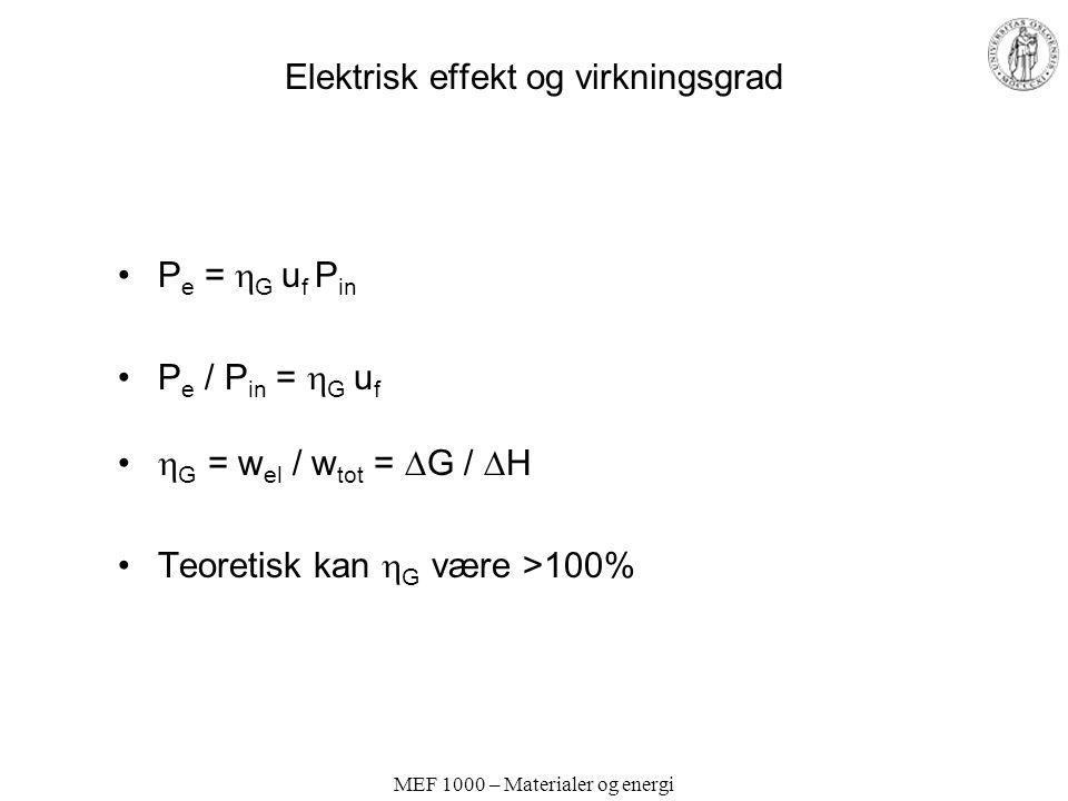 MEF 1000 – Materialer og energi Elektrisk effekt og virkningsgrad P e =  G u f P in P e / P in =  G u f  G = w el / w tot =  G /  H Teoretisk kan  G være >100%