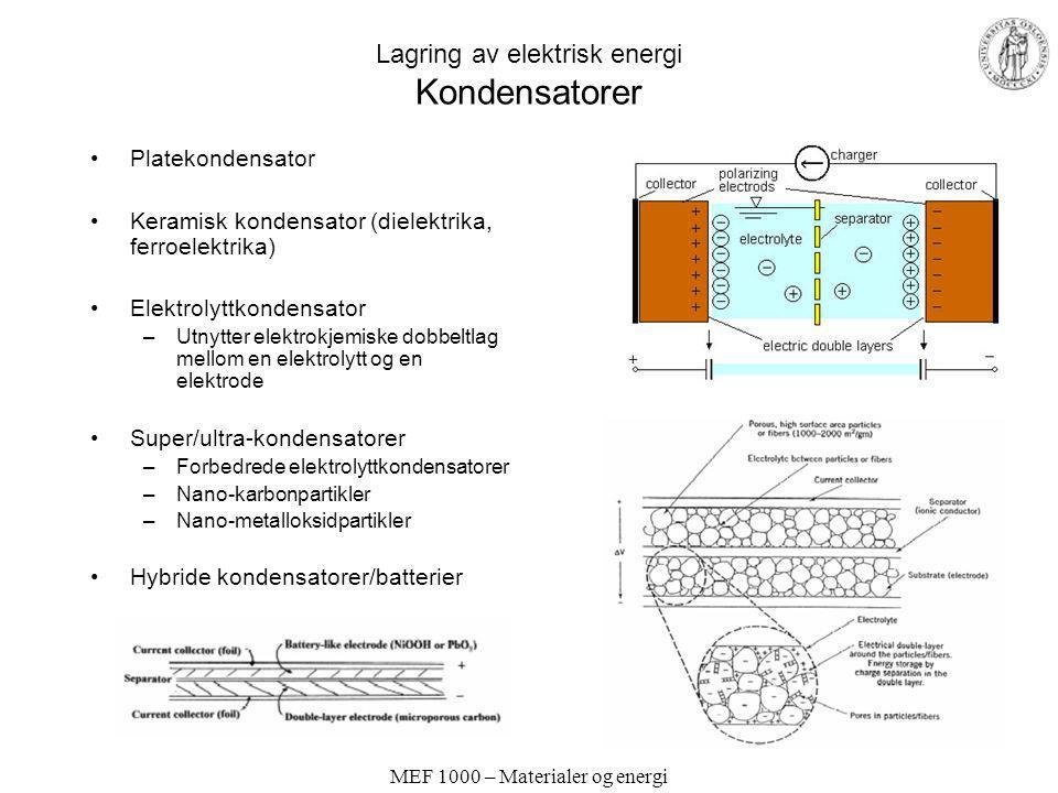 MEF 1000 – Materialer og energi Lagring av elektrisk energi Kondensatorer Platekondensator Keramisk kondensator (dielektrika, ferroelektrika) Elektrol