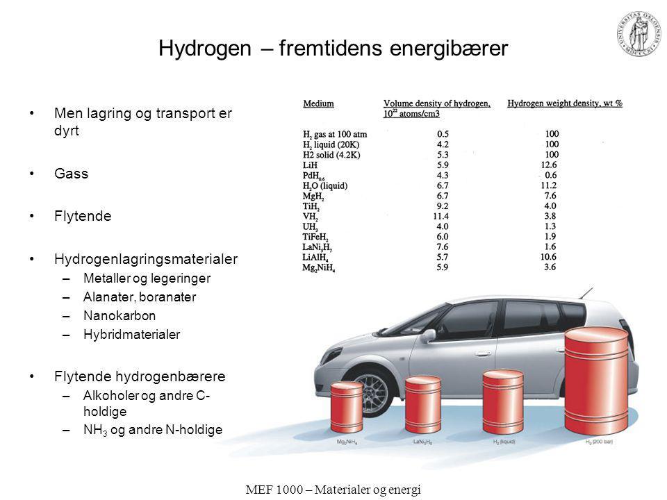 MEF 1000 – Materialer og energi Hydrogen – fremtidens energibærer Men lagring og transport er dyrt Gass Flytende Hydrogenlagringsmaterialer –Metaller