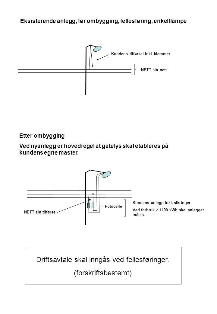 Utskillelse av eksisterende gatelysanlegg.Alle avgreninger skal ha måling ved forbruk ≥ 1000 kWh.