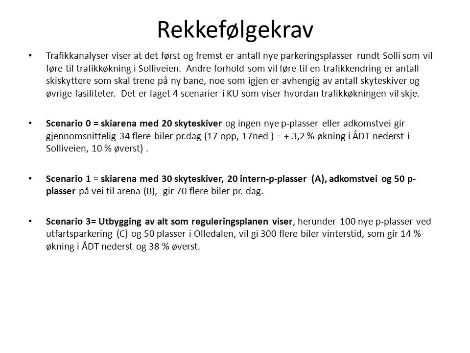 Rekkefølgekrav Trafikkanalyser viser at det først og fremst er antall nye parkeringsplasser rundt Solli som vil føre til trafikkøkning i Solliveien.