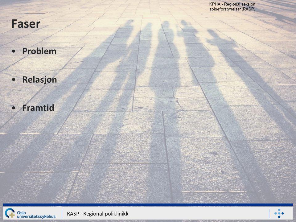 KPHA - Regional seksjon spiseforstyrrelser (RASP) RASP - Regional poliklinikk Faser Problem Relasjon Framtid