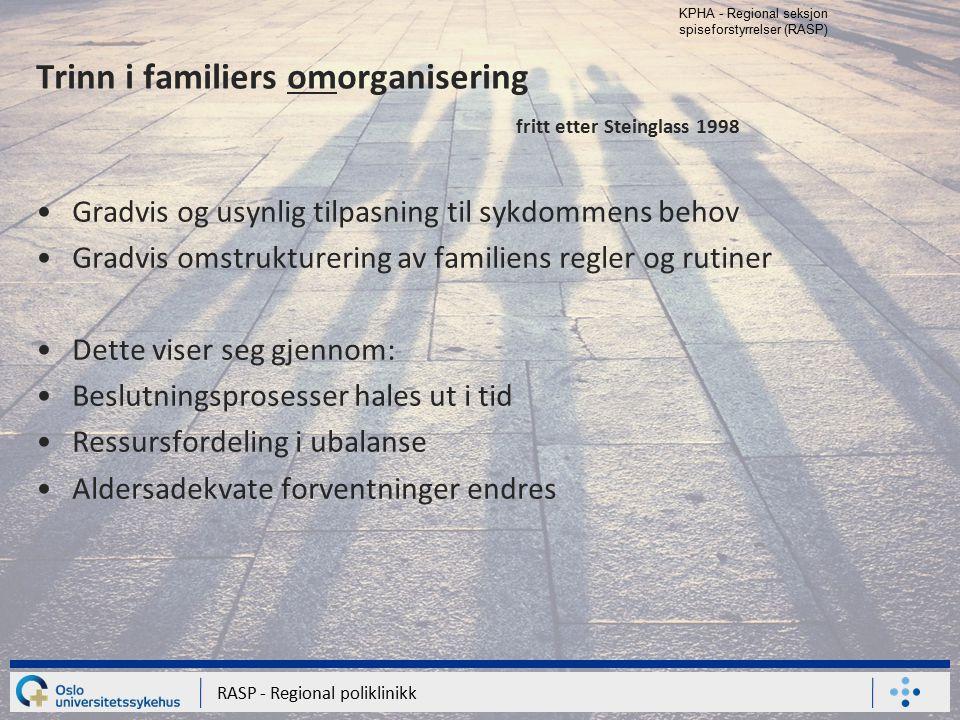KPHA - Regional seksjon spiseforstyrrelser (RASP) RASP - Regional poliklinikk Trinn i familiers omorganisering fritt etter Steinglass 1998 Gradvis og