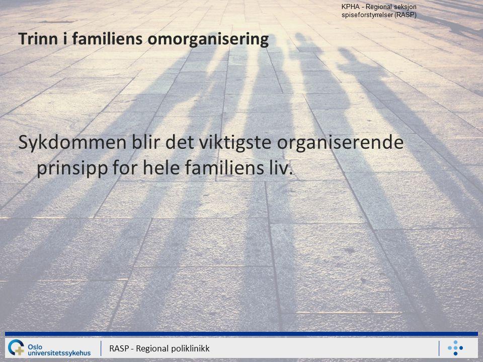 KPHA - Regional seksjon spiseforstyrrelser (RASP) RASP - Regional poliklinikk Trinn i familiens omorganisering Sykdommen blir det viktigste organisere