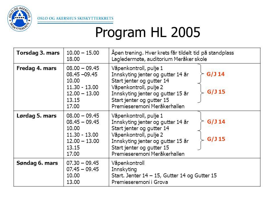 Program HL 2005 Torsdag 3. mars 10.00 – 15.00 18.00 Åpen trening.