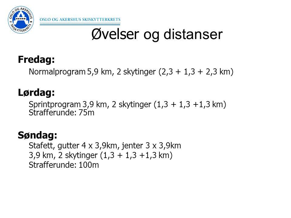 Øvelser og distanser Fredag: Normalprogram 5,9 km, 2 skytinger (2,3 + 1,3 + 2,3 km) Lørdag: Sprintprogram 3,9 km, 2 skytinger (1,3 + 1,3 +1,3 km) Strafferunde: 75m Søndag: Stafett, gutter 4 x 3,9km, jenter 3 x 3,9km 3,9 km, 2 skytinger (1,3 + 1,3 +1,3 km) Strafferunde: 100m