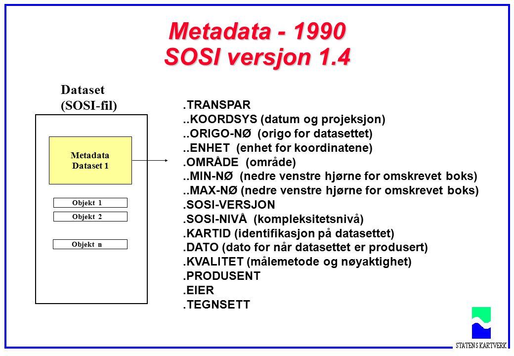 Metadata - 1990 SOSI versjon 1.4 Dataset (SOSI-fil) Objekt 1 Objekt 2Objekt n Metadata Dataset 1.TRANSPAR..KOORDSYS (datum og projeksjon)..ORIGO-NØ (o