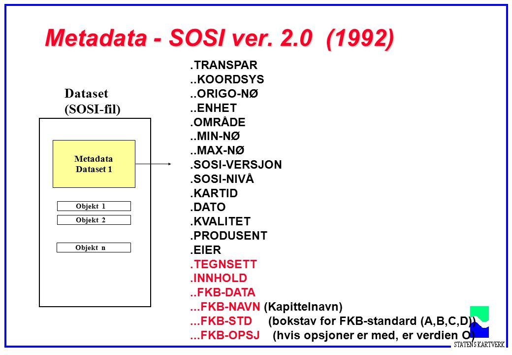 Metadata - SOSI ver. 2.0 (1992) Dataset (SOSI-fil) Objekt 1 Objekt 2Objekt n Metadata Dataset 1.TRANSPAR..KOORDSYS..ORIGO-NØ..ENHET.OMRÅDE..MIN-NØ..MA