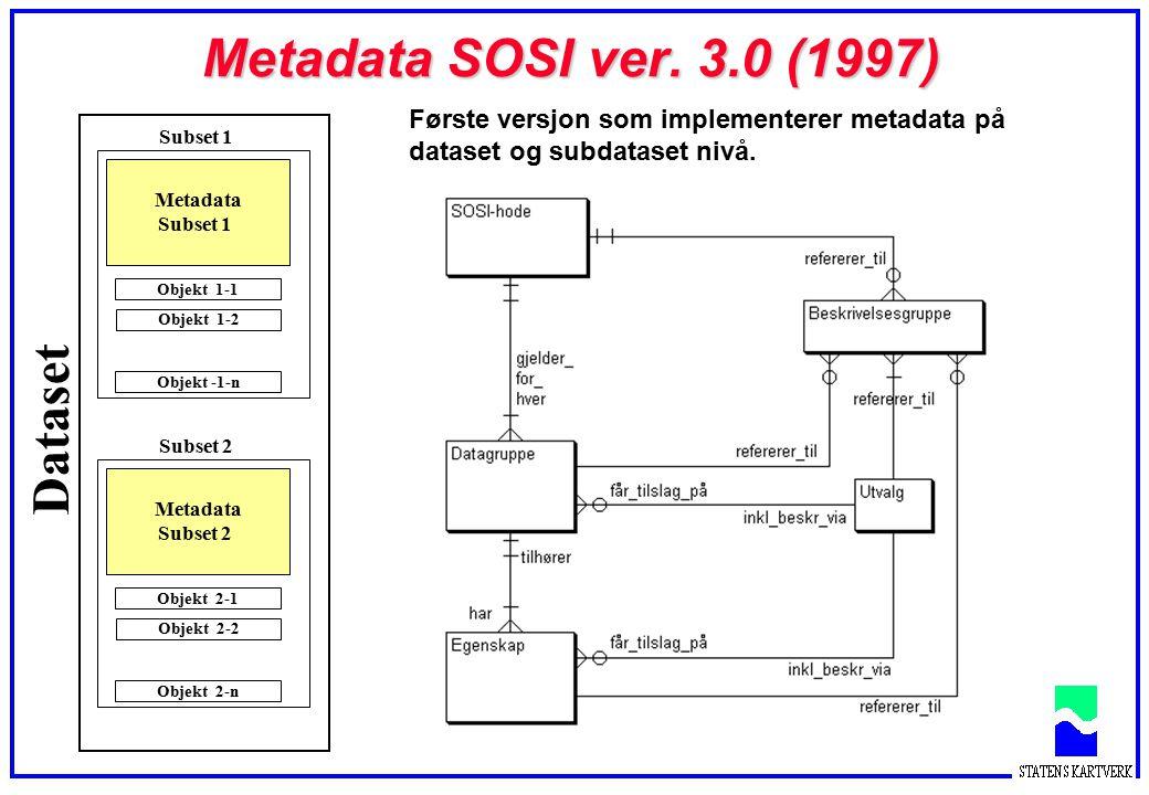 Dataset Objekt 2-1 Objekt 2-2Objekt 2-n Metadata Subset 2 Objekt 1-1 Objekt 1-2Objekt -1-n Metadata Subset 1 Metadata SOSI ver. 3.0 (1997) Første vers