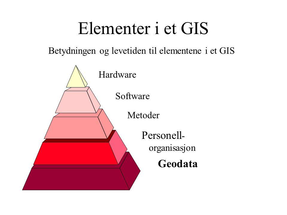 Geografiske informasjonssystem - en definisjon Et geografisk informasjonssystem (GIS) kan defineres som et system basert på datateknologi, for innsaml
