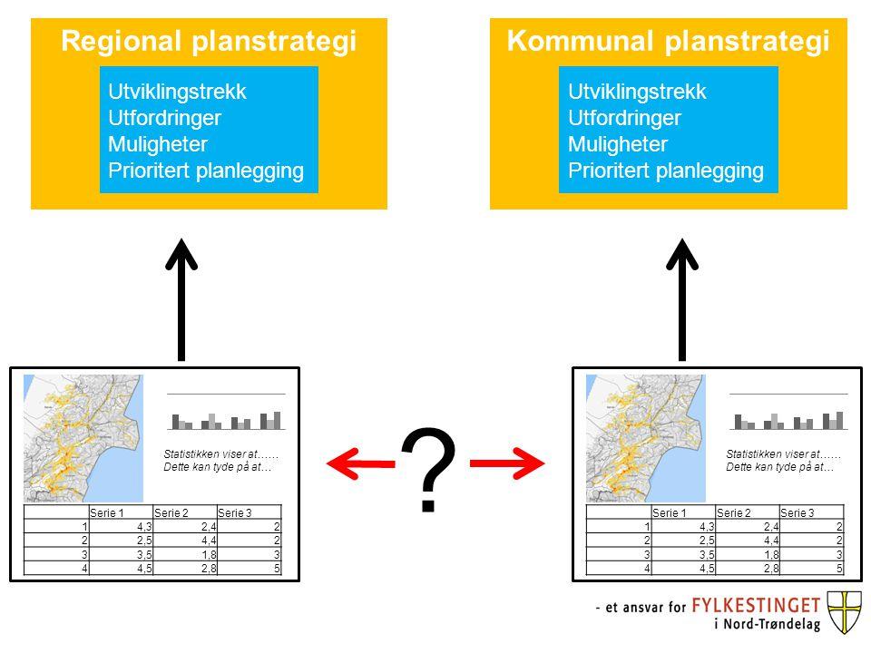 Muligheter Grunnlagsdokumentet? Statistikk NTFK? GINT/produksjon av kart?