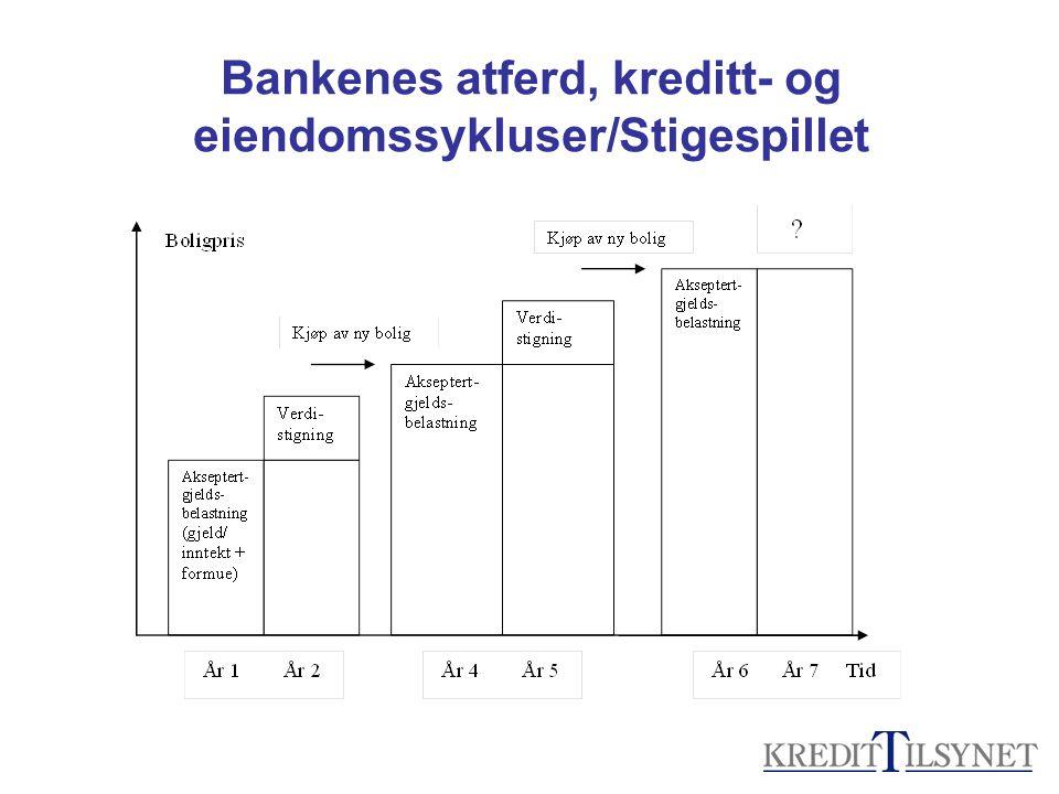 Bankenes atferd, kreditt- og eiendomssykluser/Stigespillet