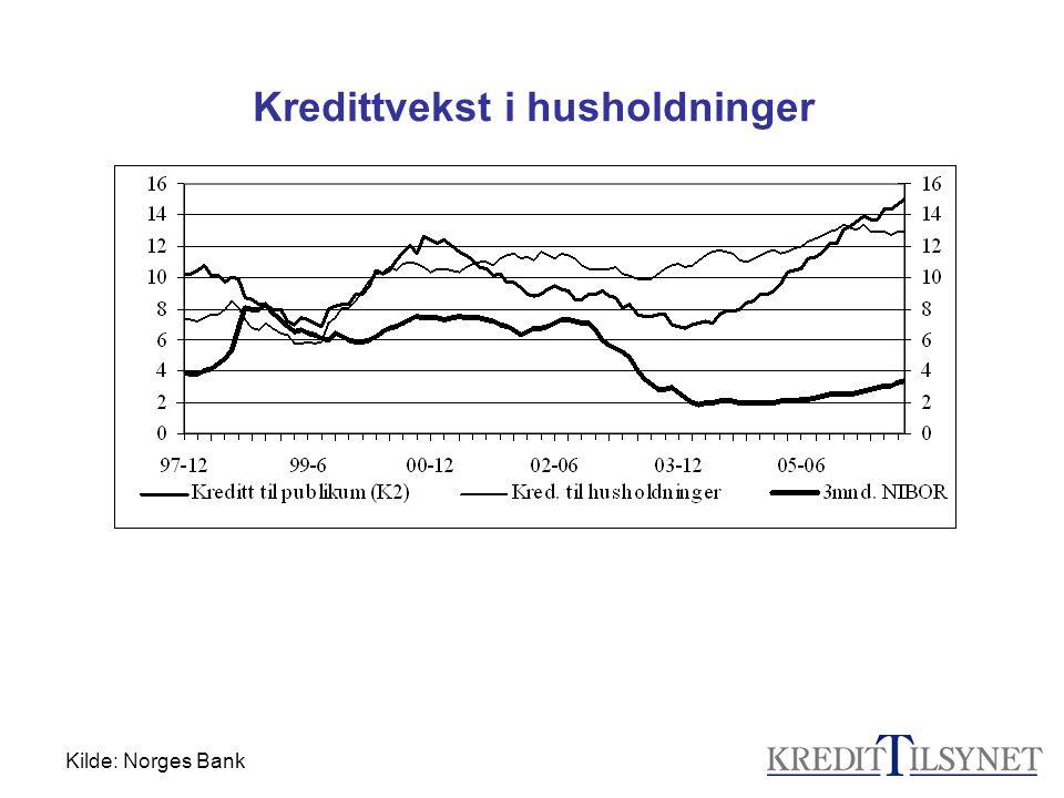 Kredittvekst i husholdninger Kilde: Norges Bank