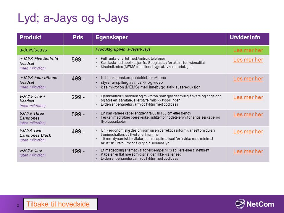 Lyd; a-Jays og t-Jays 2 ProduktPrisEgenskaperUtvidet info a-Jays/t-Jays Produktgruppen a-Jays/t-Jays Les mer her a-JAYS Five Android Headset (med mikr