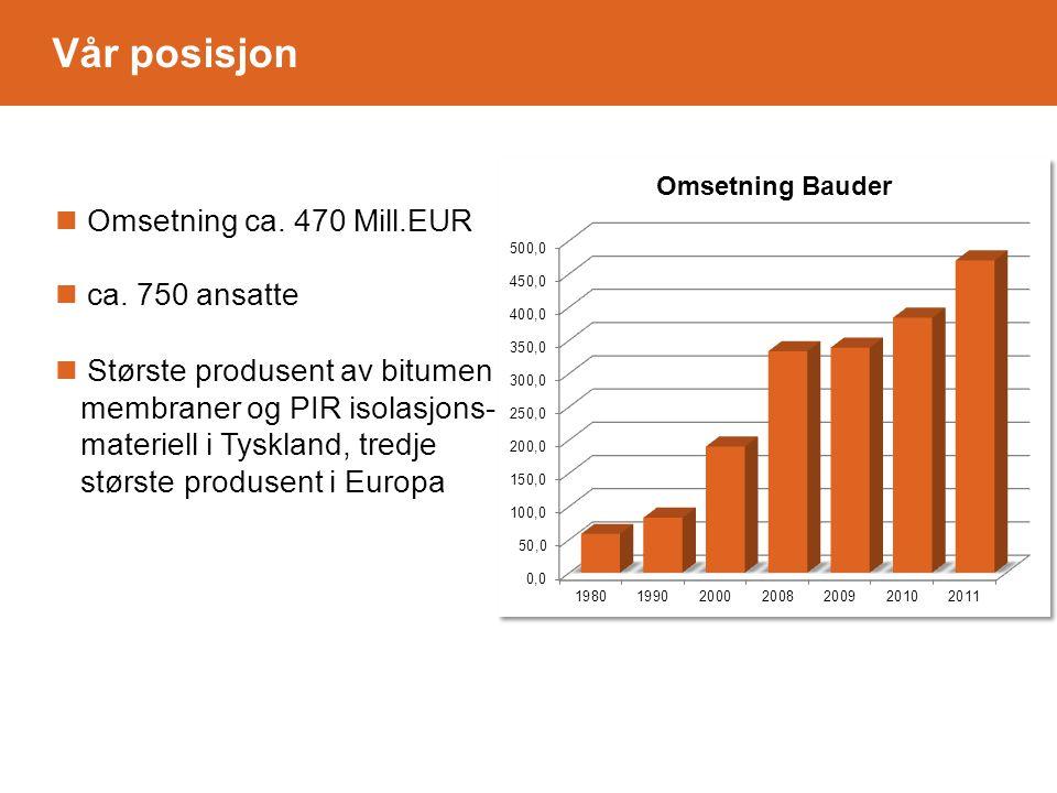 Omsetning ca. 470 Mill.EUR ca.