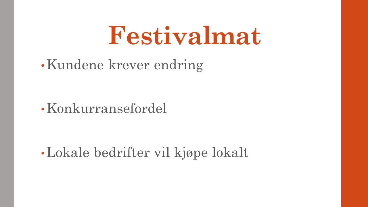 Vinjerock 2014 Artistrestaurant Lik 2013 Nyhende: Reinsdyrskank- Pølse-talik Vegetarfokus- betre tilbehør Nye produsentar- Mindre verdsatte