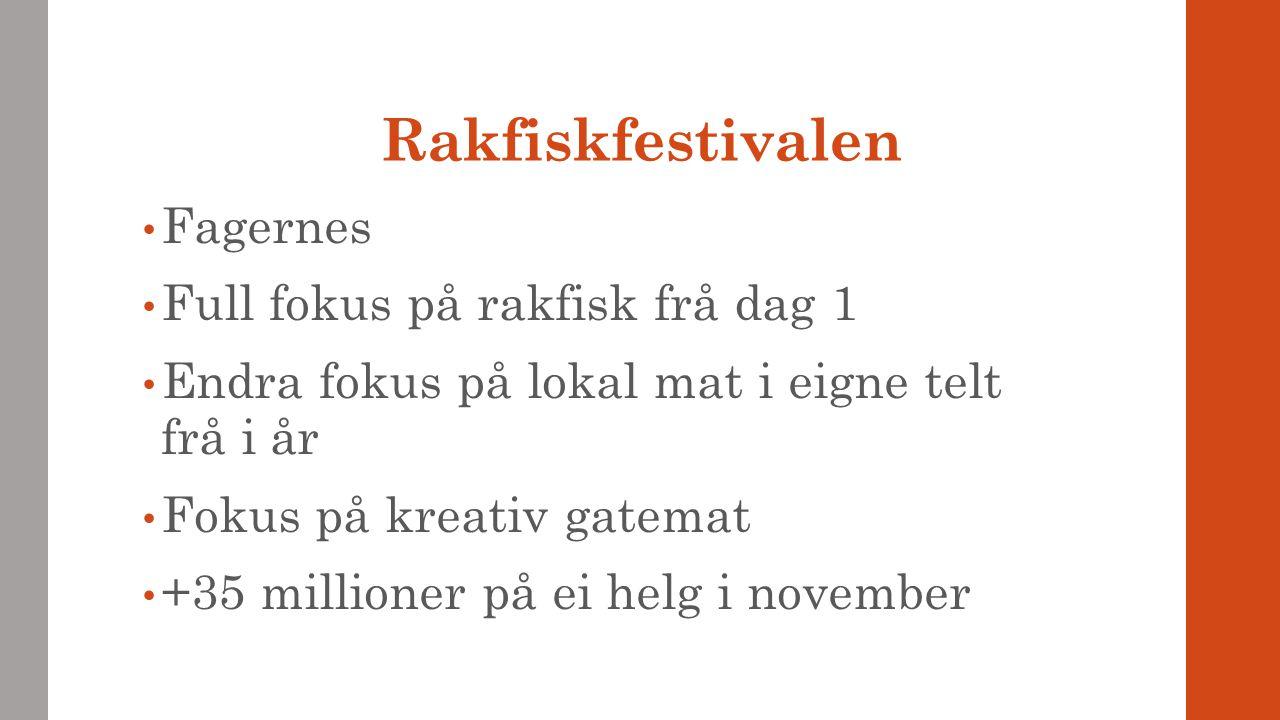 Rakfiskfestivalen Fagernes Full fokus på rakfisk frå dag 1 Endra fokus på lokal mat i eigne telt frå i år Fokus på kreativ gatemat +35 millioner på ei