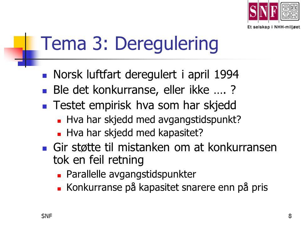 SNF9 Kapasitetsutvikling - deregulering MONOPOL DUOPOL