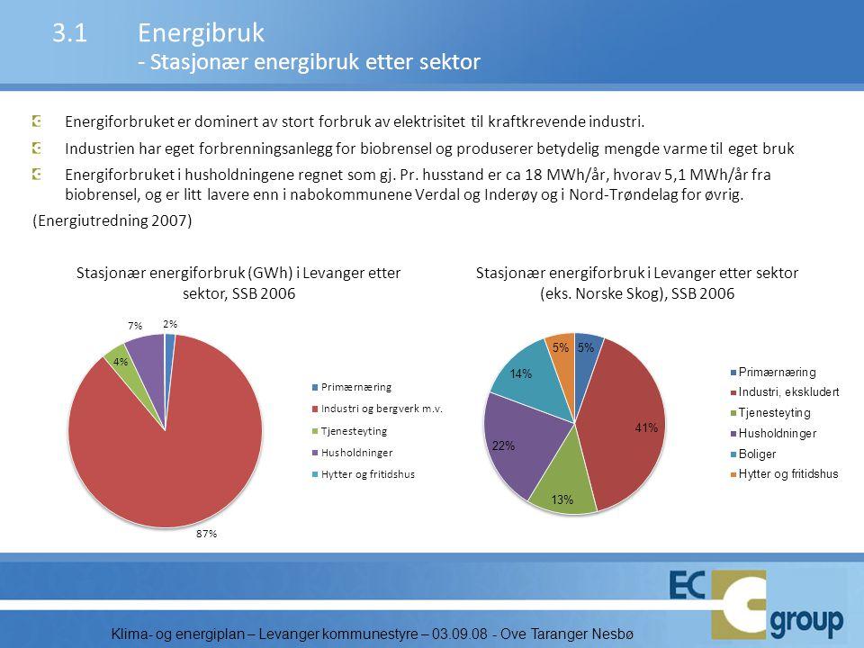 Klima- og energiplan – Levanger kommunestyre – 03.09.08 - Ove Taranger Nesbø Energiforbruket er dominert av stort forbruk av elektrisitet til kraftkre