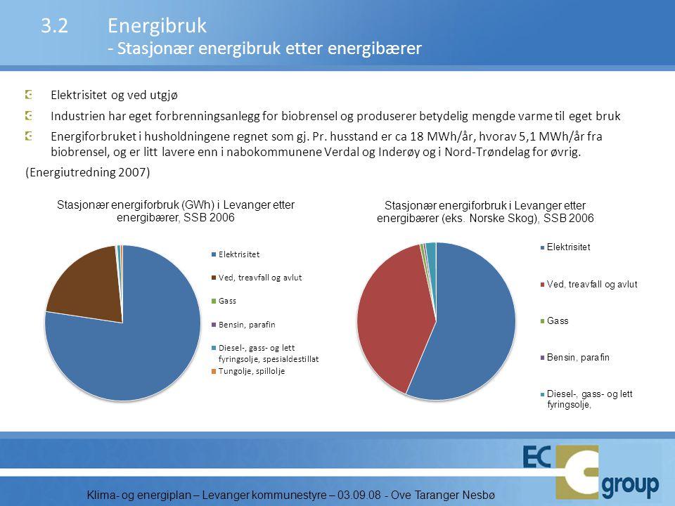 Klima- og energiplan – Levanger kommunestyre – 03.09.08 - Ove Taranger Nesbø Elektrisitet og ved utgjø Industrien har eget forbrenningsanlegg for biob
