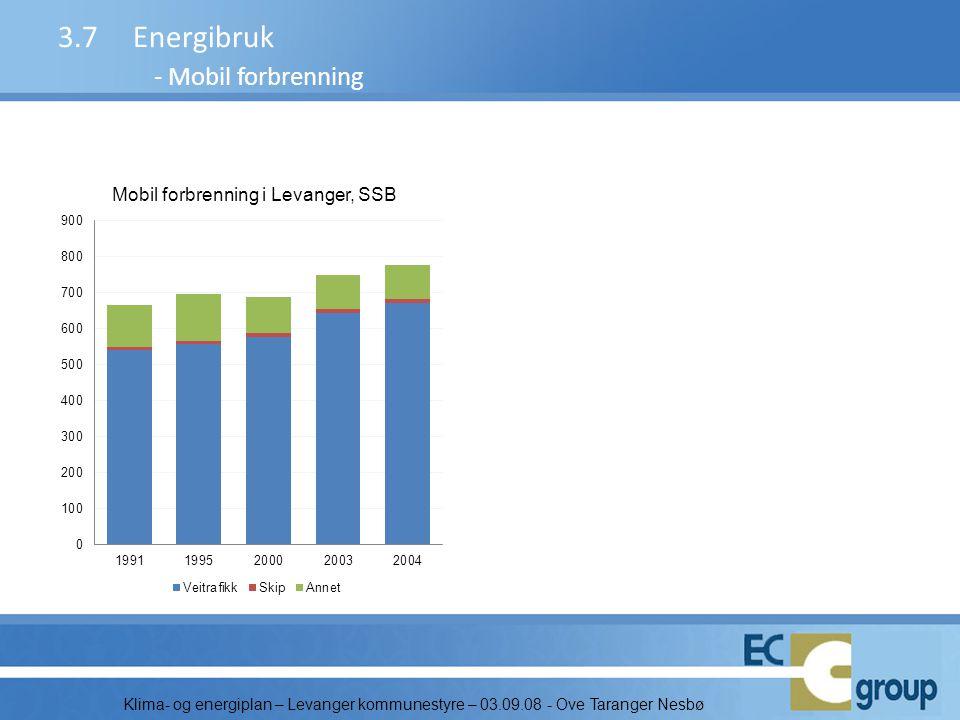 Klima- og energiplan – Levanger kommunestyre – 03.09.08 - Ove Taranger Nesbø 3.7Energibruk - Mobil forbrenning