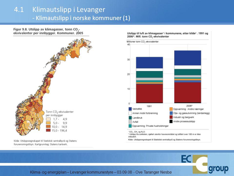 Klima- og energiplan – Levanger kommunestyre – 03.09.08 - Ove Taranger Nesbø 4.1Klimautslipp i Levanger - Klimautslipp i norske kommuner (1)