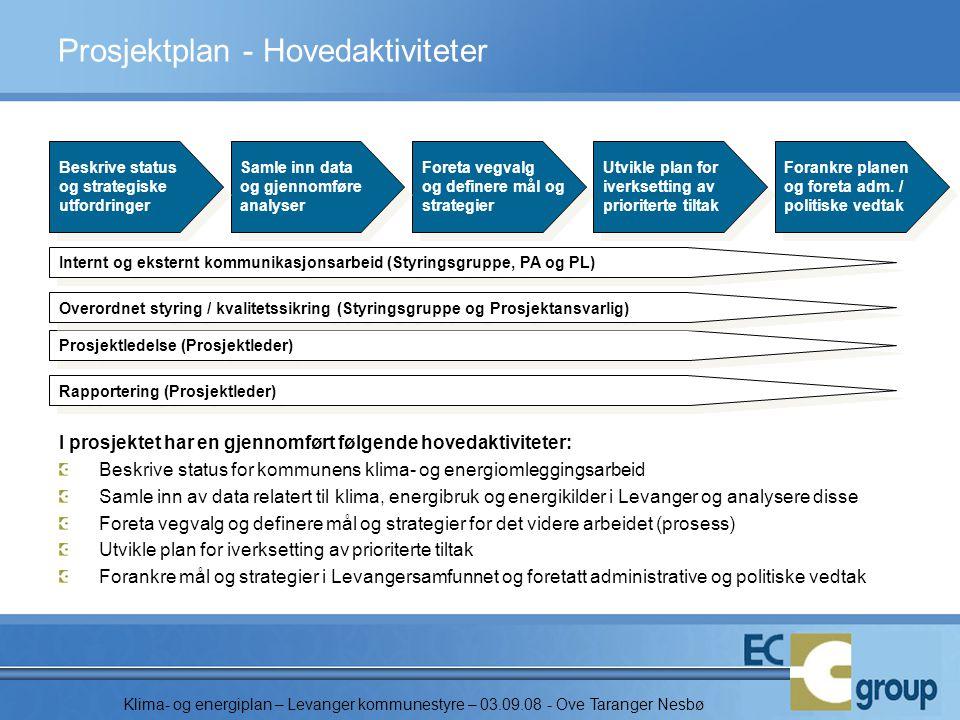 Klima- og energiplan – Levanger kommunestyre – 03.09.08 - Ove Taranger Nesbø Gruppearbeid - Oppgave 1 Hva kan Levanger kommune gjøre som organisasjon.