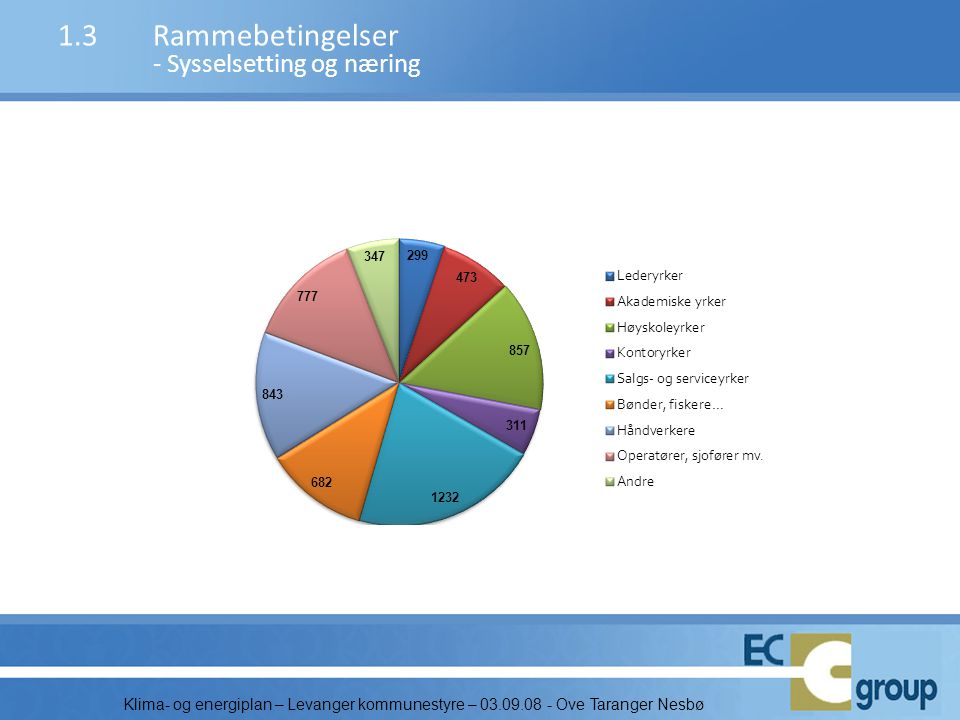 Klima- og energiplan – Levanger kommunestyre – 03.09.08 - Ove Taranger Nesbø 2.2Nasjonale mål - Utslipp av klimagasser Klimapanelets fjerde hovedrapport anslår at en temperaturøkning på 2,0–2,4 °C vil kreve at CO₂ -utslippene i 2050 ligger 50–85 prosent under nivået i 2000.