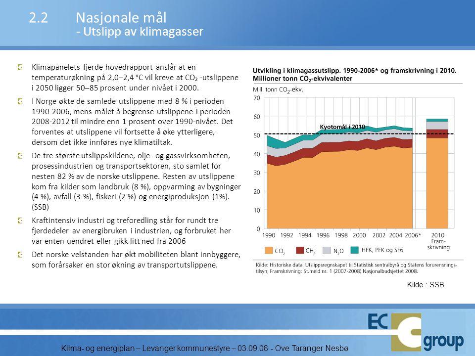 Klima- og energiplan – Levanger kommunestyre – 03.09.08 - Ove Taranger Nesbø 2.2Nasjonale mål - Utslipp av klimagasser Klimapanelets fjerde hovedrappo