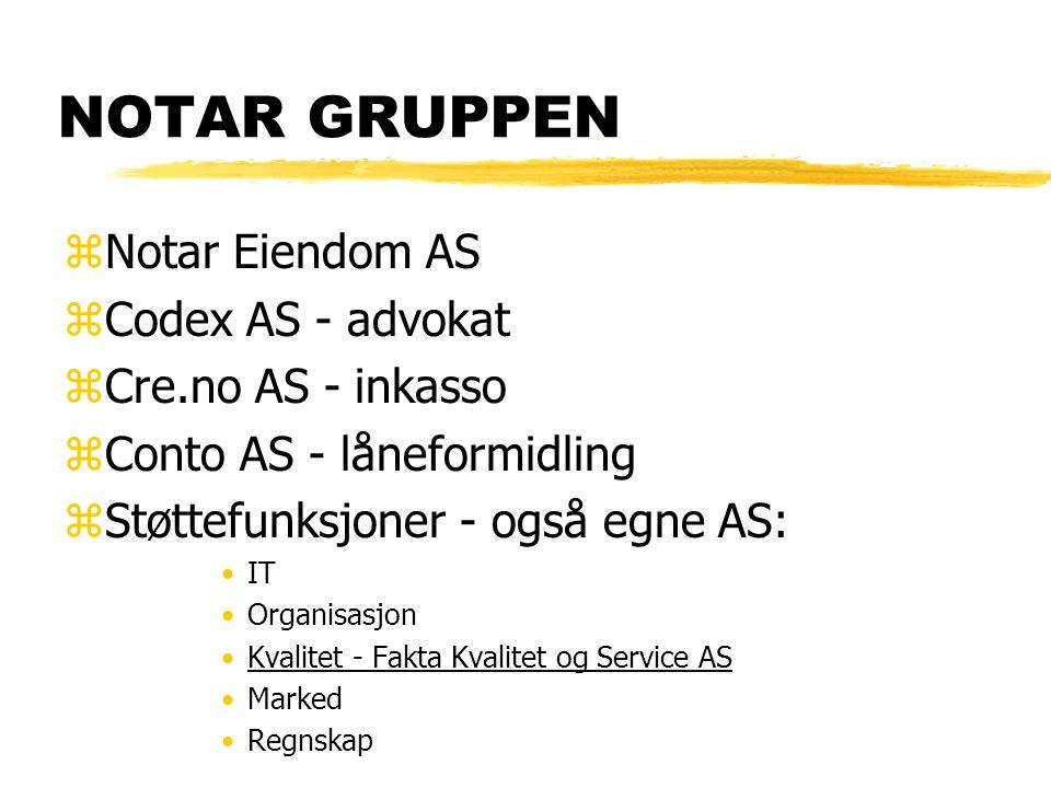 NOTAR GRUPPEN zNotar Eiendom AS zCodex AS - advokat zCre.no AS - inkasso zConto AS - låneformidling zStøttefunksjoner - også egne AS: IT Organisasjon