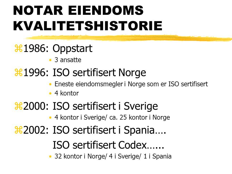 NOTAR EIENDOMS KVALITETSHISTORIE z1986: Oppstart 3 ansatte z1996: ISO sertifisert Norge Eneste eiendomsmegler i Norge som er ISO sertifisert 4 kontor z2000: ISO sertifisert i Sverige 4 kontor i Sverige/ ca.