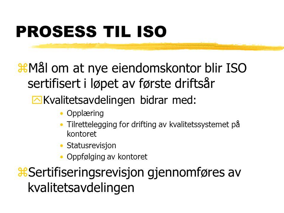PROSESS TIL ISO zMål om at nye eiendomskontor blir ISO sertifisert i løpet av første driftsår yKvalitetsavdelingen bidrar med: Opplæring Tilretteleggi