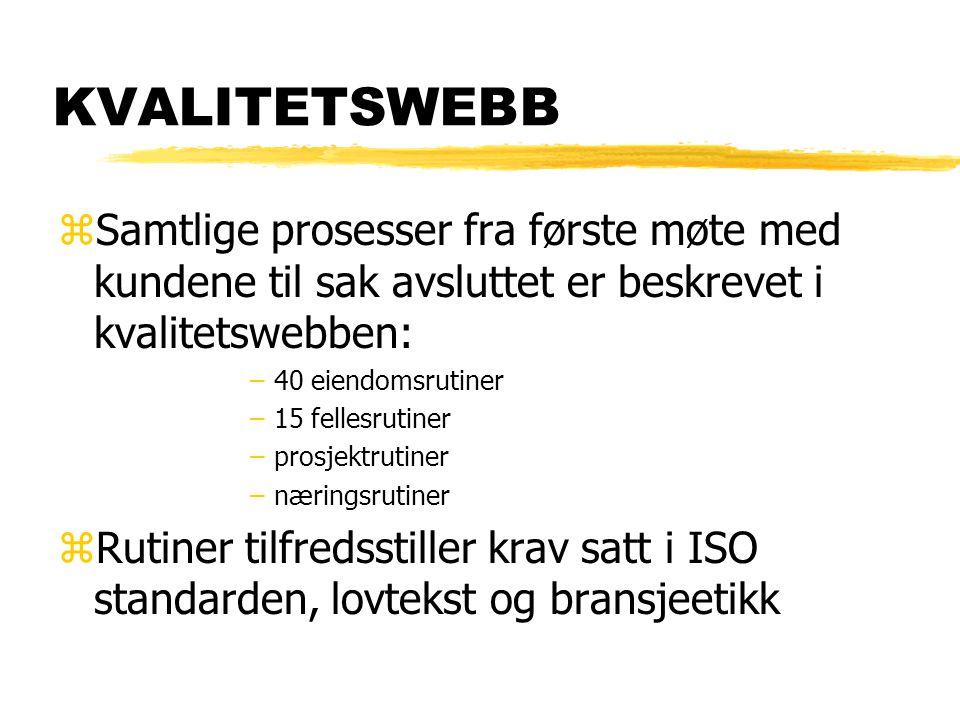 KVALITETSWEBB zSamtlige prosesser fra første møte med kundene til sak avsluttet er beskrevet i kvalitetswebben: –40 eiendomsrutiner –15 fellesrutiner –prosjektrutiner –næringsrutiner zRutiner tilfredsstiller krav satt i ISO standarden, lovtekst og bransjeetikk