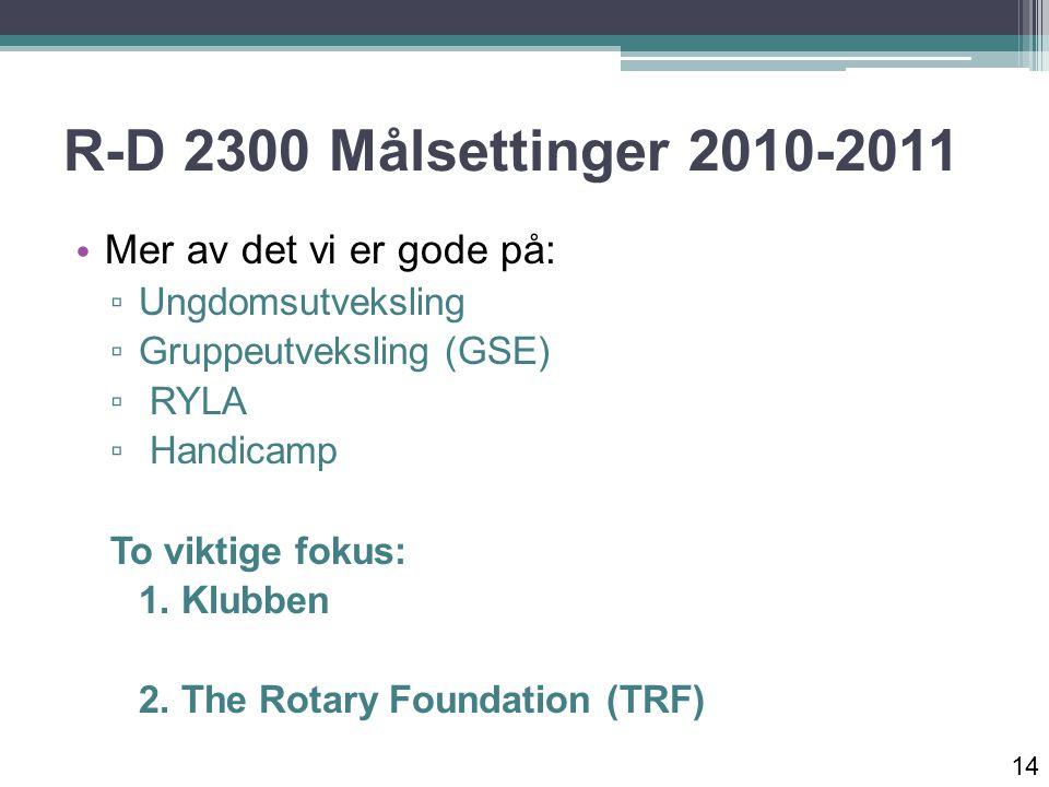 R-D 2300 Målsettinger 2010-2011 Mer av det vi er gode på: ▫ Ungdomsutveksling ▫ Gruppeutveksling (GSE) ▫ RYLA ▫ Handicamp To viktige fokus: 1.
