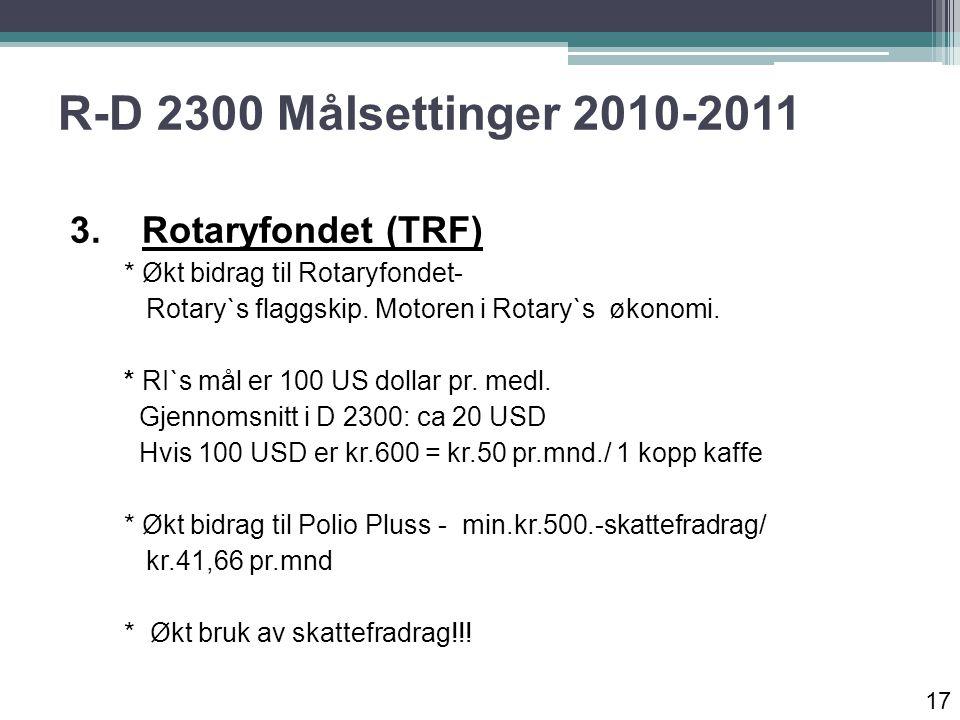 R-D 2300 Målsettinger 2010-2011 3.